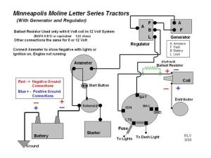 RTU Wiring Harness Diagram  Yesterday's Tractors