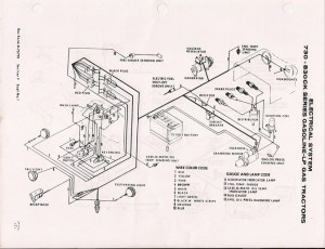 Case Tractor Starter Wiring Diagram | Wiring Diagram Library