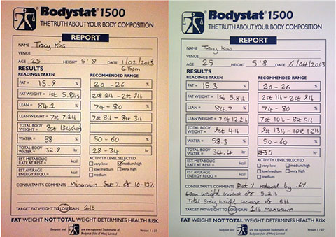 My Body Composition Before And After Insanity