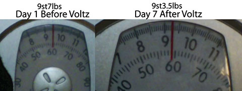 Thanks To Voltz I Lost 3.5lbs In One Week