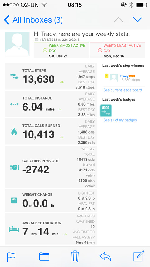 I Received My Weekly Stats By Email Today