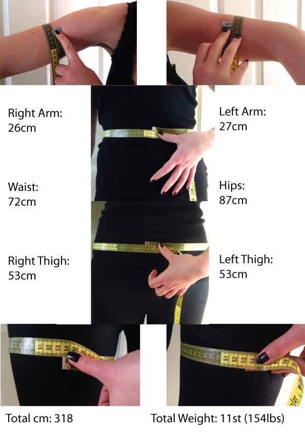 My Body Measurements Before Starting 5:2