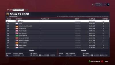 F1 2020 (DirectX 12) 10 3 2021 12 57 01