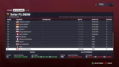 F1 2020 (DirectX 12) 10 3 2021 12 57 06