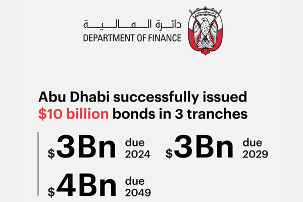 Abu Dhabi issues $10bn multi-tranche bonds