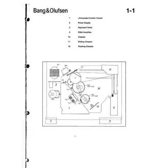 Bang & Olufsen Beogram 59XX turntable Service Manual