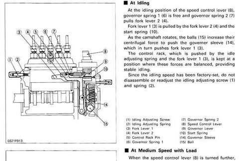 kubota b7800 wiring diagram pdf kubota m6800 wiring diagram #8