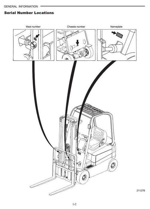 Mitsubishi Forklift Truck FB16N, FB18N, FB20CN Service
