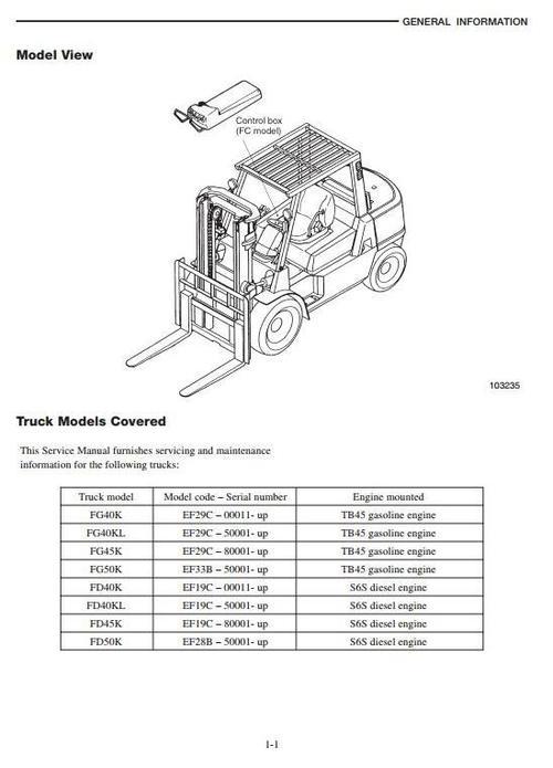 Free Mitsubishi Gasoline/LPG Forklift FG35, FG40 Workshop