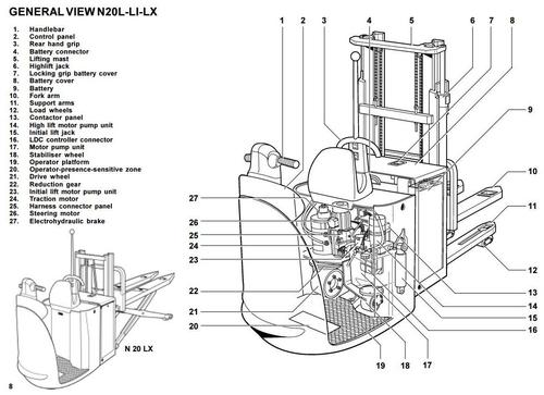 Free Service Manuals for Linde E10, E12, E14, E15, E16