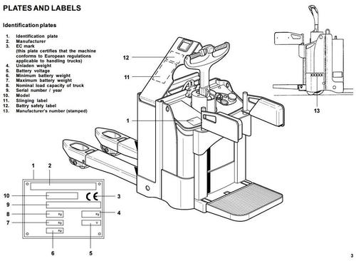 Linde Pallet Truck Type 141: T20AP Operating Instructions