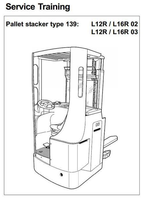 Linde Pallet Stacker Type 139: L12R-02, L12R-03, L16R-02