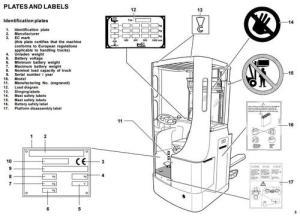 LINDE Manual – Best Repair Manual Download