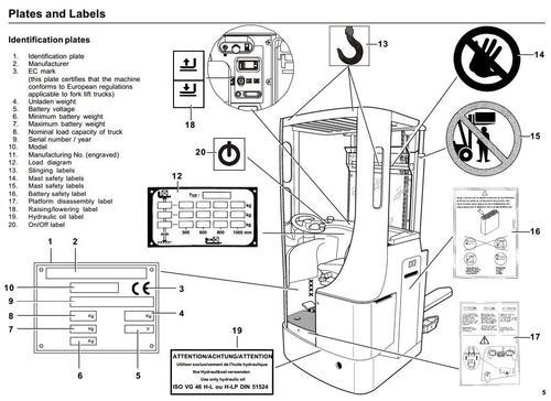 Free Linde Container Handler Type 318: C90-5, C90-6, C90-7
