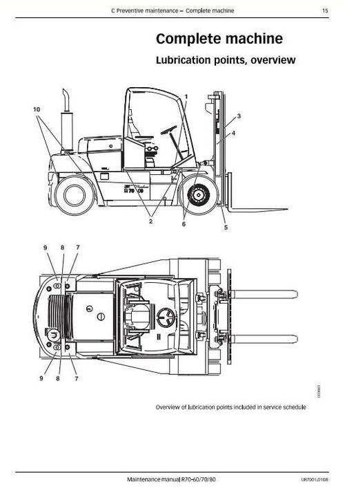 Still Fork Truck R70-60, R70-70, R70-80: R7126, R7127