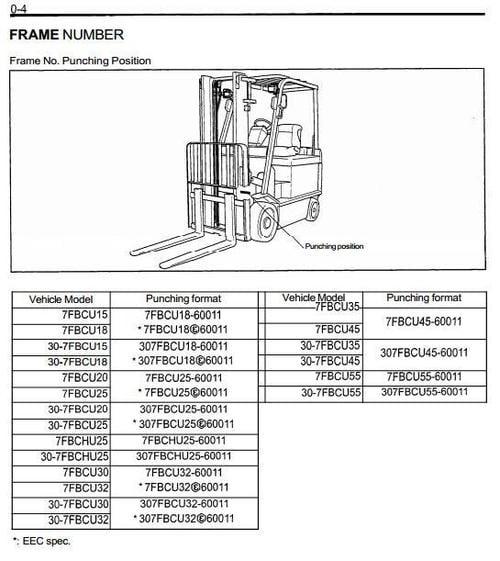 toyota 8fgu25 wiring diagram