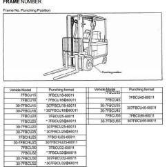 Hyster Forklift Wiring Diagram Led Christmas Lights Toyota Mast Free For You 7fbcu15 7fbcu18 7fbcu20 7fbcu25 7fbcu30 7fbcu3 Rh Tradebit Com Bearing Drawings