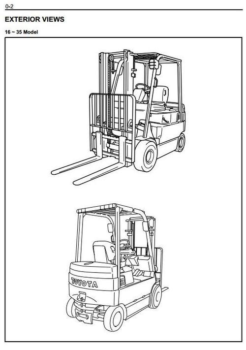 Toyota Electric Forklift Manual Pdf
