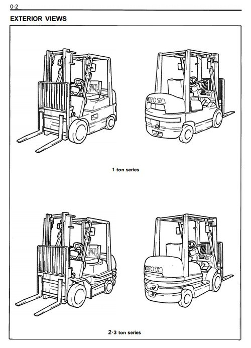 forklift toyota manual ebook