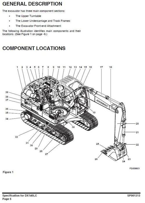 DOOSAN Manual – Page 3