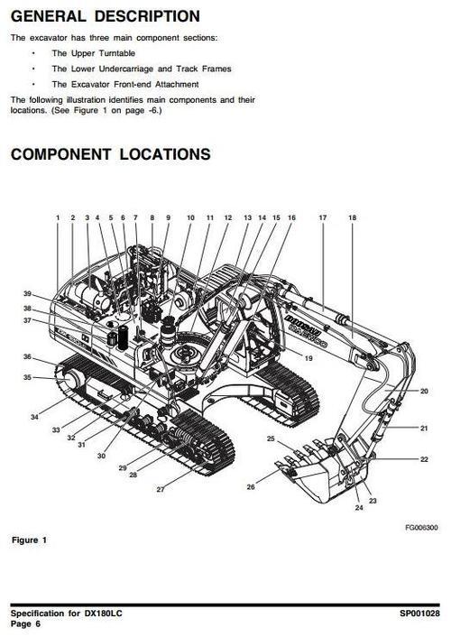 Free Doosan Crawler Excavator Type DX480LC, DX520LC S/N