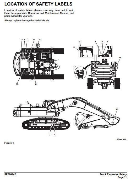 Free Doosan Crawler Excavator Type DX255LC S/N: 5001 and