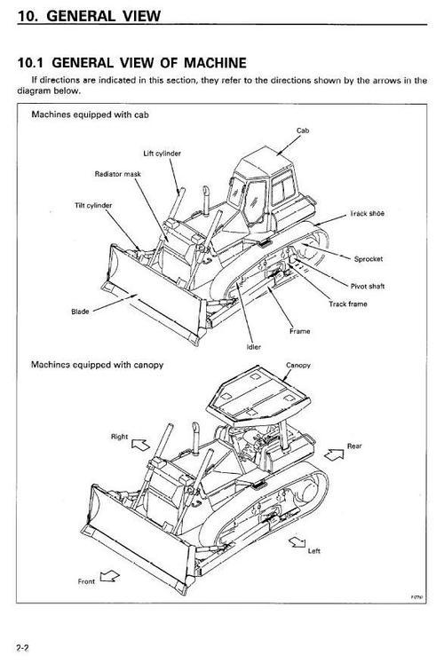 Komatsu Crawler Dozers D65E-12, D65EX-12, D65P-12, D65PX