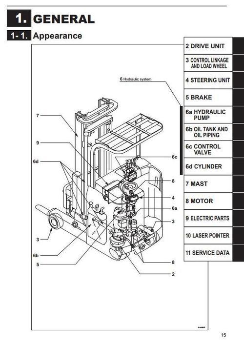 Free Mitsubishi Diesel Forklift Truck FD15K, FD18K, FD20K
