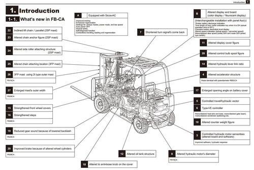 Free Mitsubishi Electric Forklift Truck FB25CN, FB25N