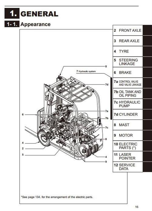 MITSUBISHI Manual – Page 5
