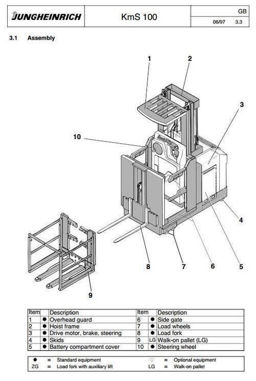Jungheinrich Order Picker KmS 100 (10.1994-06.1999