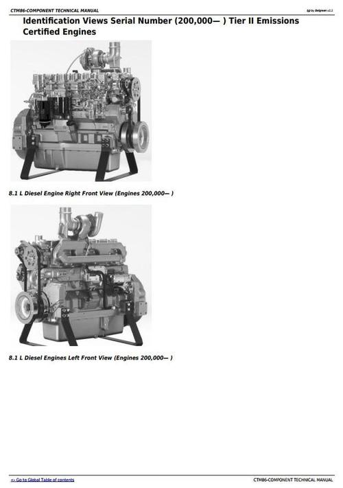 John Deere PowerTech 8.1 L Diesel Engines Base Engine