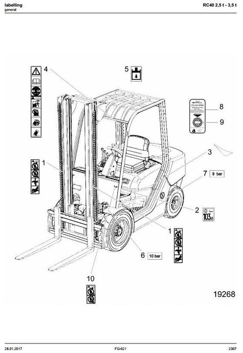 Still Diesel and LPG Forklift Truck RC40-25, RC40-30, RC40