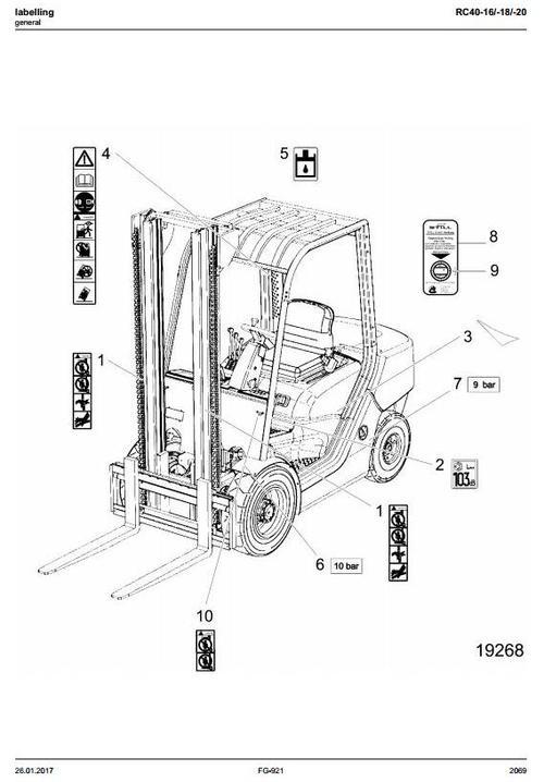 Still Diesel Forklift Truck RC40-16, RC40-18, RC40-20