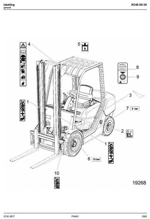 Still Diesel Lift Truck Type RC40-25, RC40-30: 4017, 4018