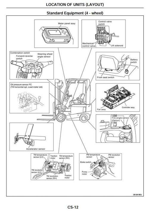 Nissan Electric Forklift Diagram. Nissan. Auto Parts