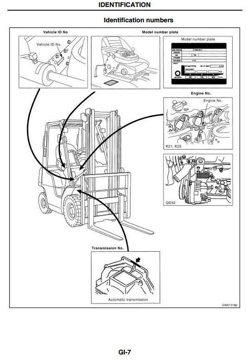 Nissan Forklift Manual ~ Perfect Nissan