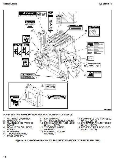 Hyster Diesel/LPG Forklift Truck D001 Series: H1.50XM
