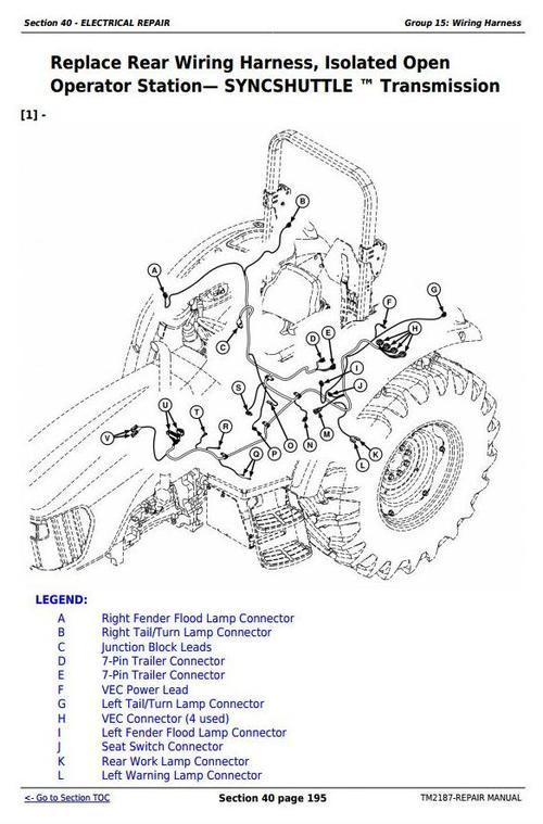 Deere Tractors 5225, 5325, 5425, 5525, 5625, 5603 Service