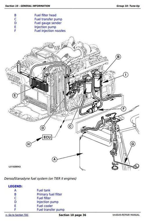 Diagram X495 John Wiring Deere