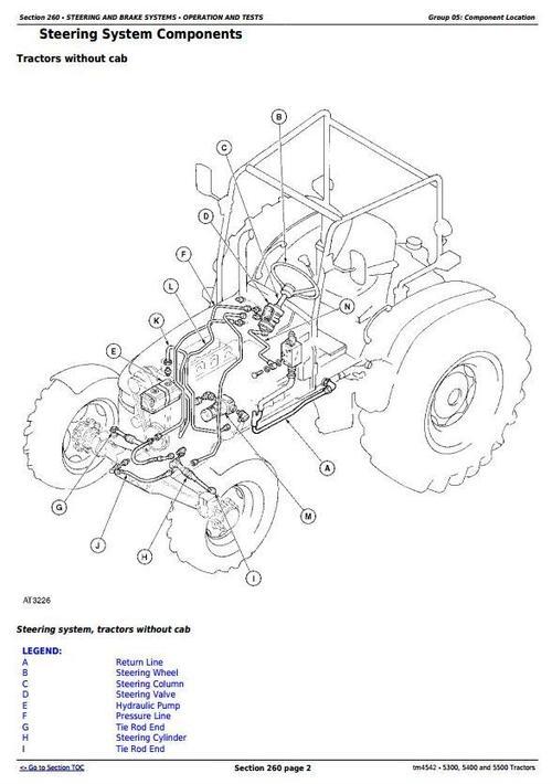 Deere 5300, 5400 and 5500 Tractors Diagnosis and Repair