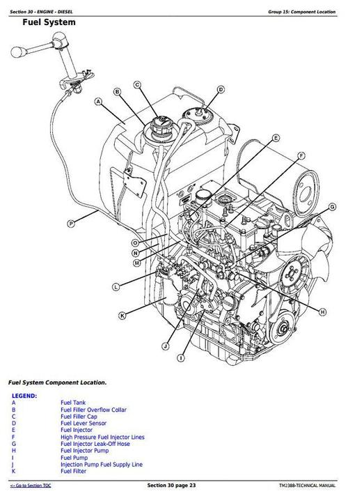 John Deere 4210 Transmission Wire Diagram. John Deere