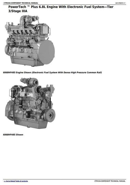 Deer PowerTech 4.5L & 6.8L Diesel Engines (Base Engine