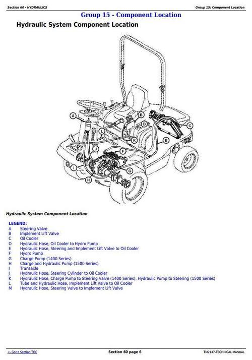 John Deere Front Mower 1420, 1435, 1445, 1545, 1565 Series