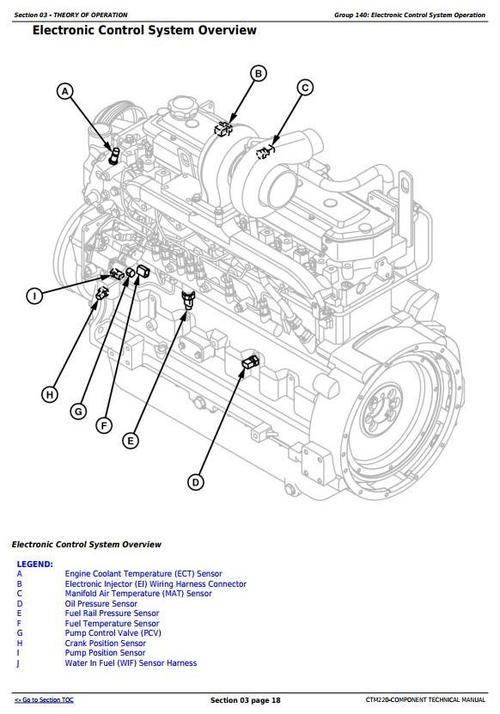 PowerTech 4.5L&6.8L Diesel Engine,Level11 Electronic Fuel