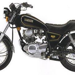 1981 Yamaha Xt250 Wiring Diagram Craftsman Chainsaw Carburetor 1980 Sr250 Yb100 ~ Elsalvadorla