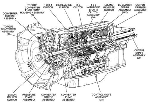 6L80 6L90 TRANSMISSION WORKSHOP REPAIR & PARTS MANUAL