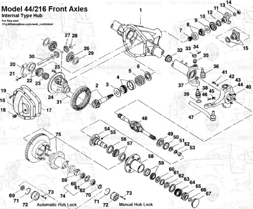 DANA SPICER DRIVE AXLES MODEL 30, 44 & 60 SERVICE MANUAL