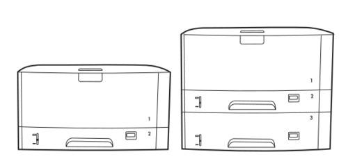 HP LaserJet 5200, 5200L Series printers Service Repair