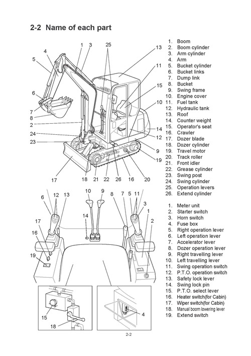 Hyundai Robex 16-7 Mini Excavator Workshop Repair Service